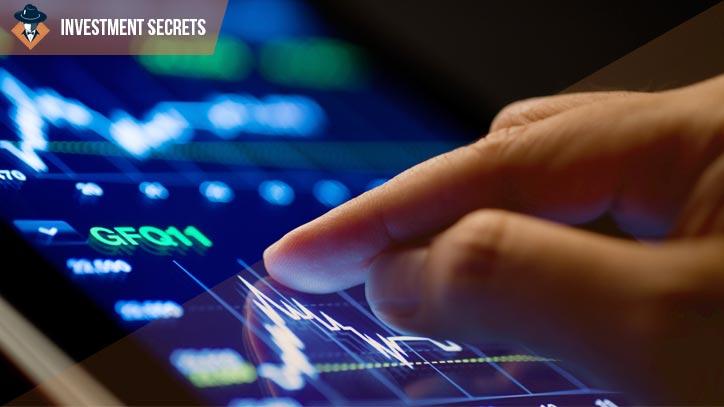 признаки повышения тренда на рынке форекс