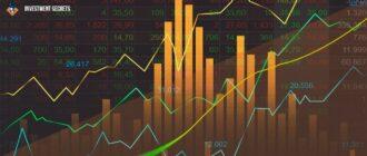 инвестировать рубли